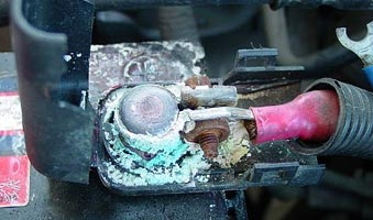 A corroded battery terminal
